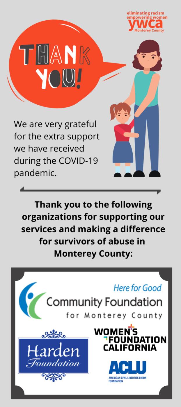 Thank You YWCA-MC Funders
